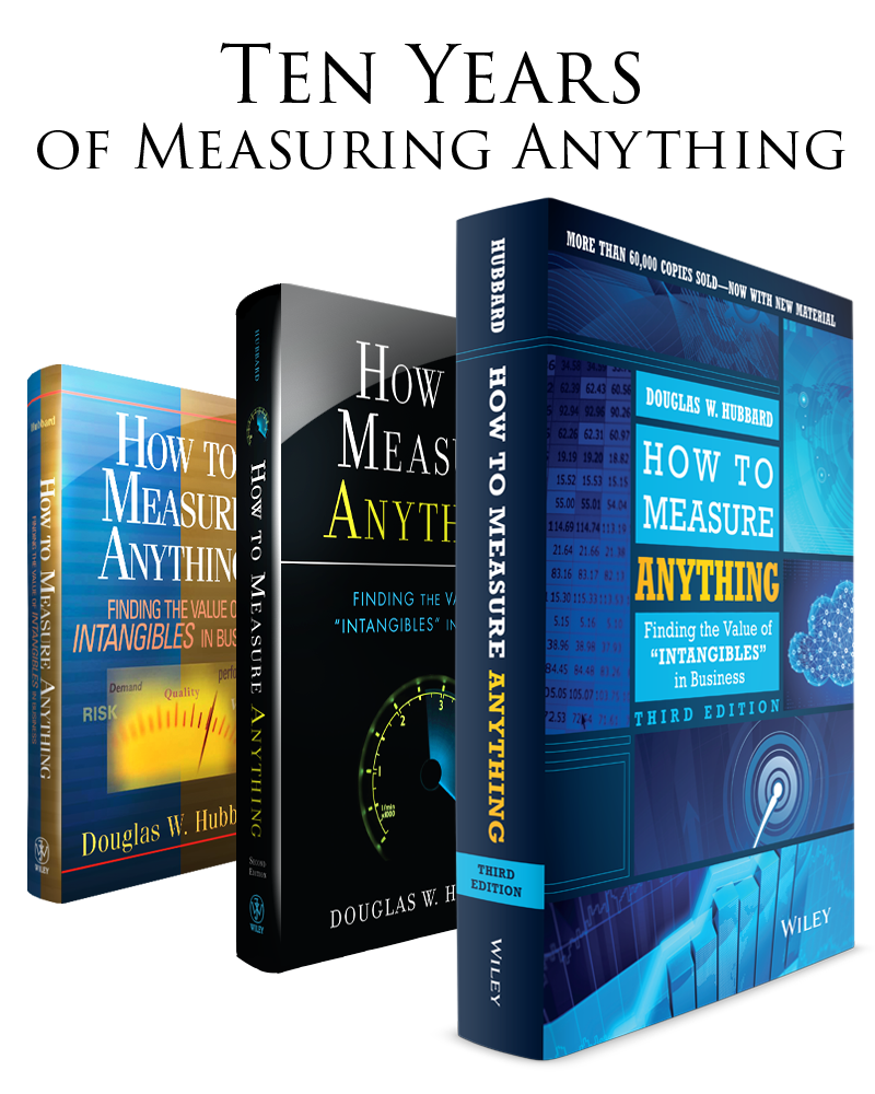 how to measure anything reference & study guide pdf